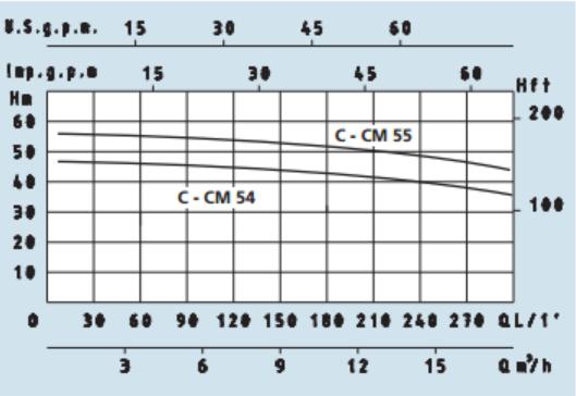 CM-C DataSheet1