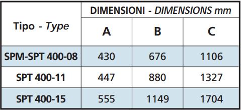DIM SPM 400-08