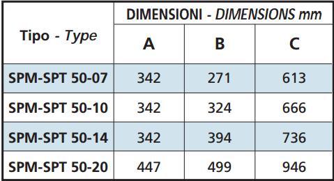DIM SPM 50-07