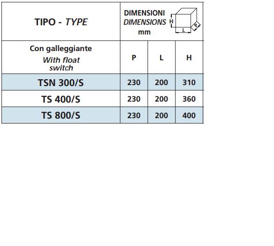DIM TSN-TS