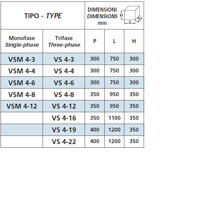 DIM VSM-VS 4