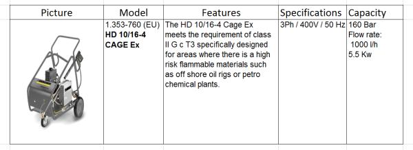 HD 10-16 4 CAGE EX     1.353-760.0