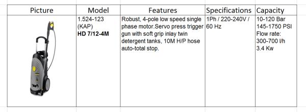 HD 7-12 4M   1.524-123.0
